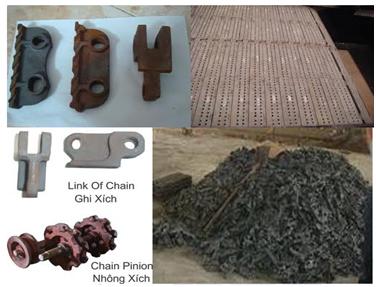 Ghi xích bị động/chủ động - Passive/active chain grate